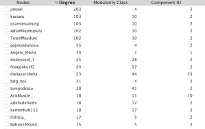 Rankingsavegojek