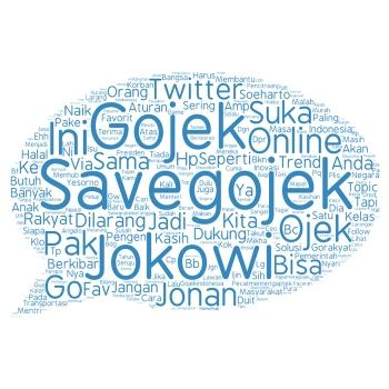 Savegojekwordcloud